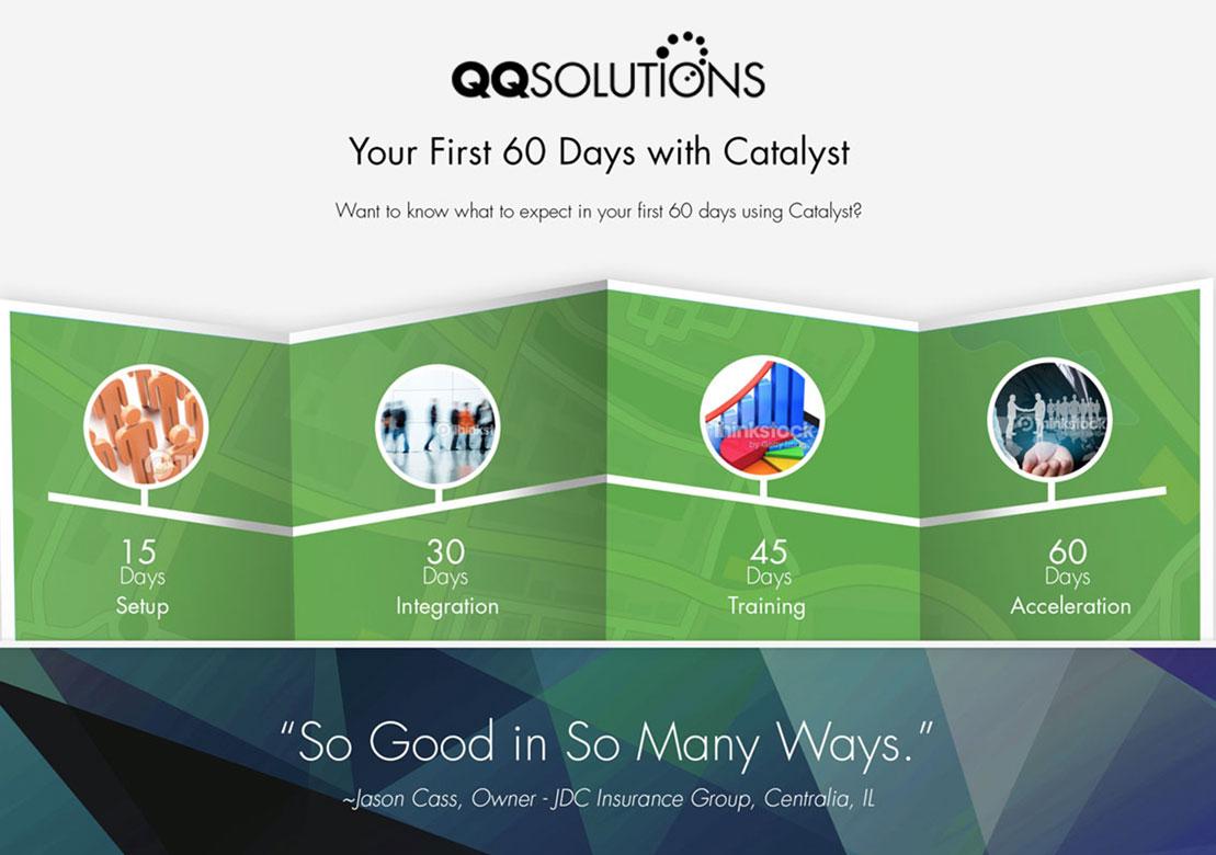 QQSolutions
