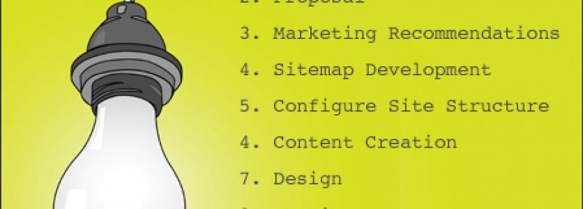 Why Design Comes Last